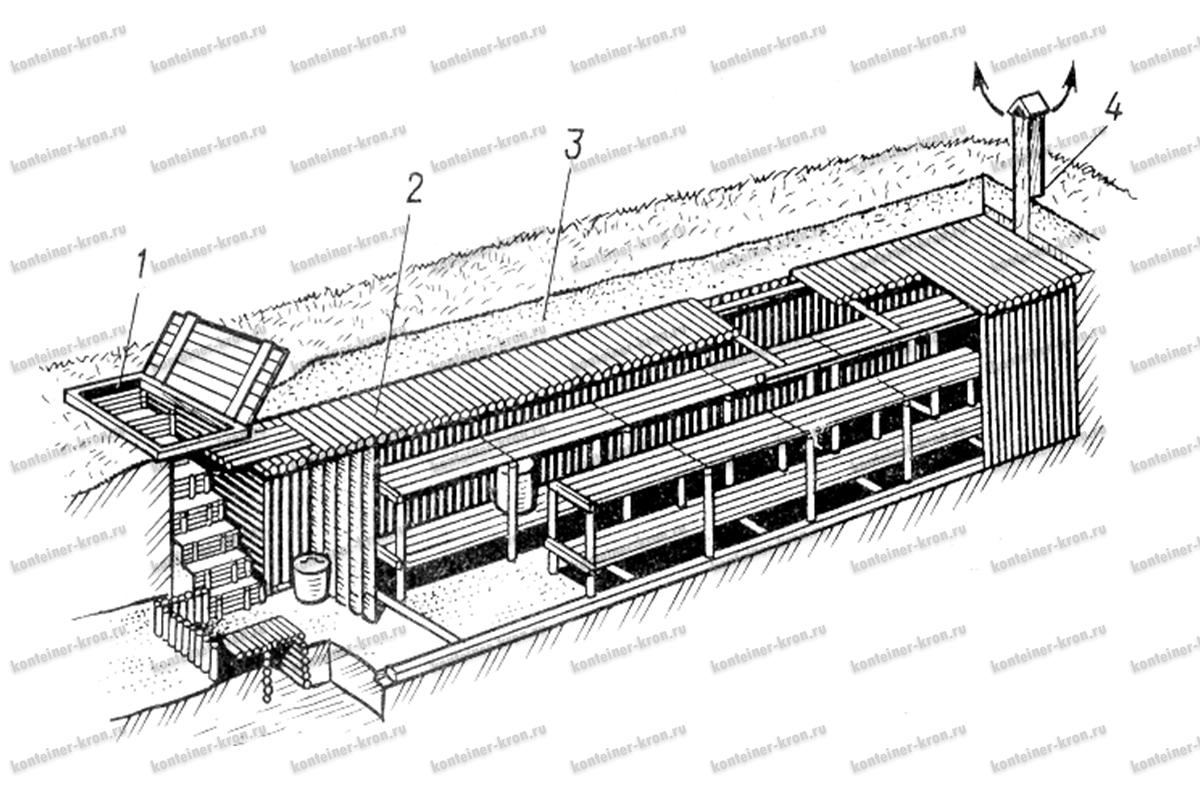 Рисунок 3 – Пример противорадиационных построек
